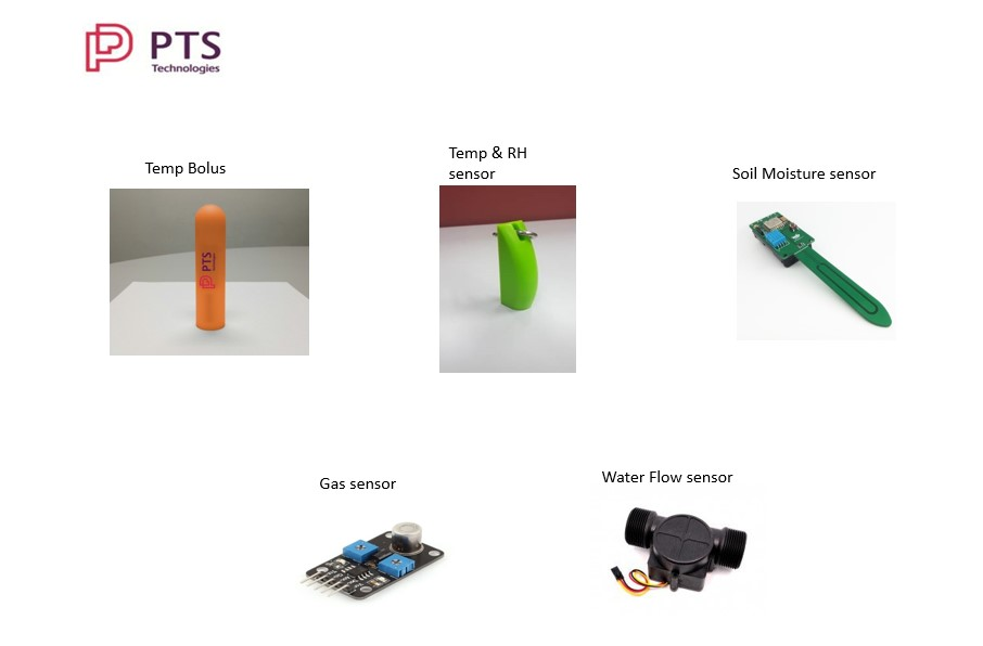 Photograph: Sensors
